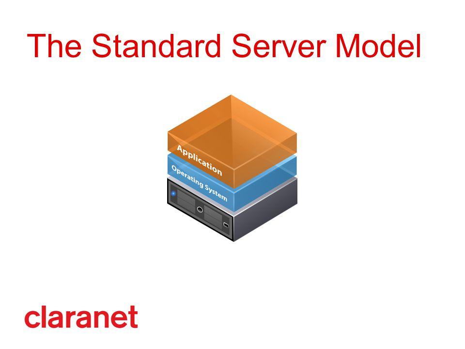 The Standard Server Model