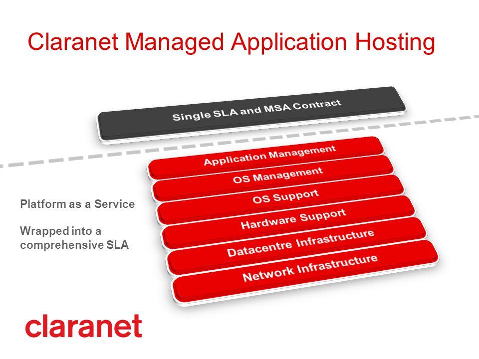 Platform as a Service Wrapped into a comprehensive SLA