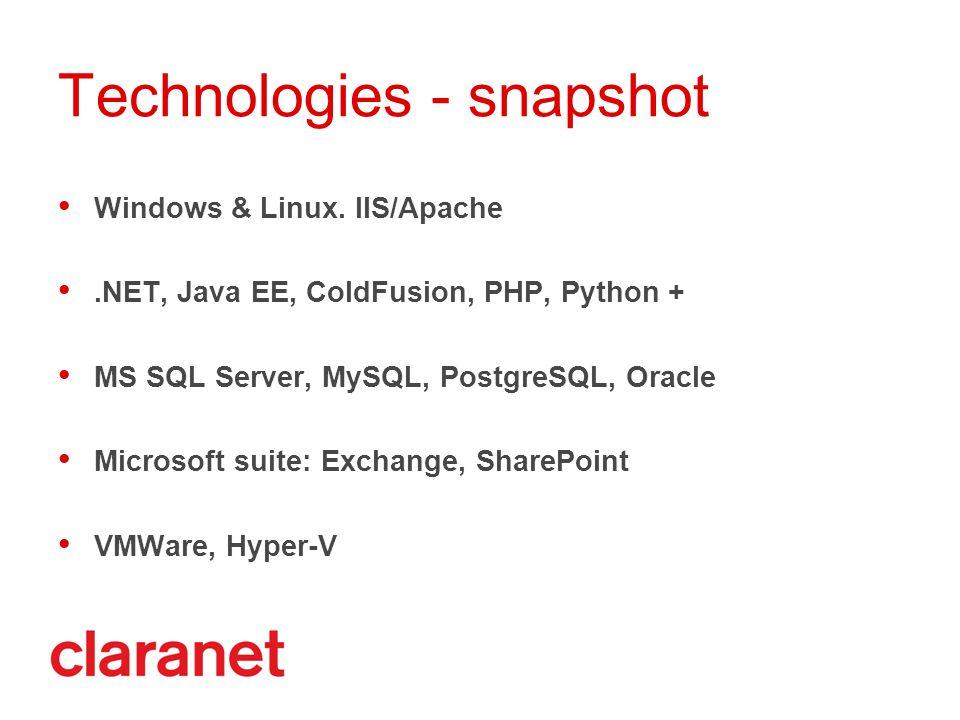 Technologies - snapshot Windows & Linux. IIS/Apache.NET, Java EE, ColdFusion, PHP, Python + MS SQL Server, MySQL, PostgreSQL, Oracle Microsoft suite: