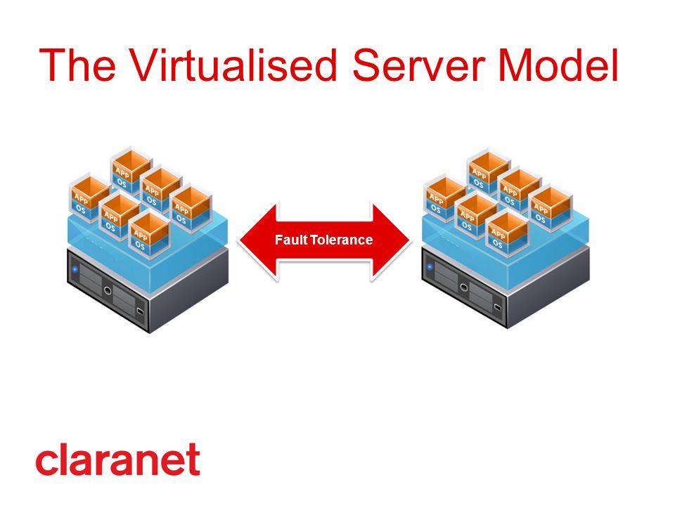 Fault Tolerance The Virtualised Server Model