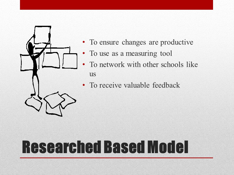 Researched Based Model To ensure changes are productive To use as a measuring tool To network with other schools like us To receive valuable feedback