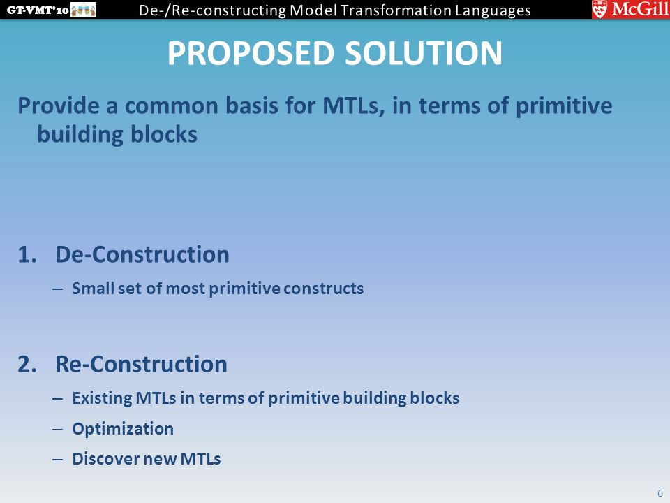 GT-VMT'10 PROPOSED SOLUTION Provide a common basis for MTLs, in terms of primitive building blocks 1.De-Construction – Small set of most primitive constructs 2.Re-Construction – Existing MTLs in terms of primitive building blocks – Optimization – Discover new MTLs 6