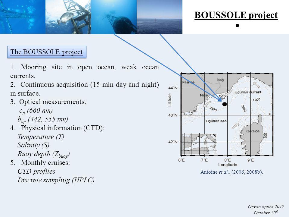 BOUSSOLE project 1. Mooring site in open ocean, weak ocean currents.