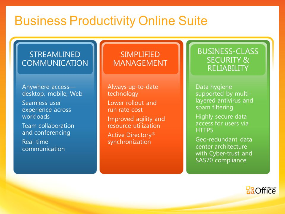 Business Productivity Online Suite Anywhere access— desktop, mobile, Web Seamless user experience across workloads Team collaboration and conferencing Real-time communication STREAMLINED COMMUNICATION Always up-to-date technology Lower rollout and run rate cost Improved agility and resource utilization Active Directory ® synchronization SIMPLIFIED MANAGEMENT Data hygiene supported by multi- layered antivirus and spam filtering Highly secure data access for users via HTTPS Geo-redundant data center architecture with Cyber-trust and SAS70 compliance BUSINESS-CLASS SECURITY & RELIABILITY