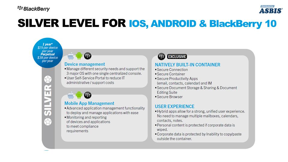 SILVER LEVEL FOR IOS, ANDROID & BlackBerry 10