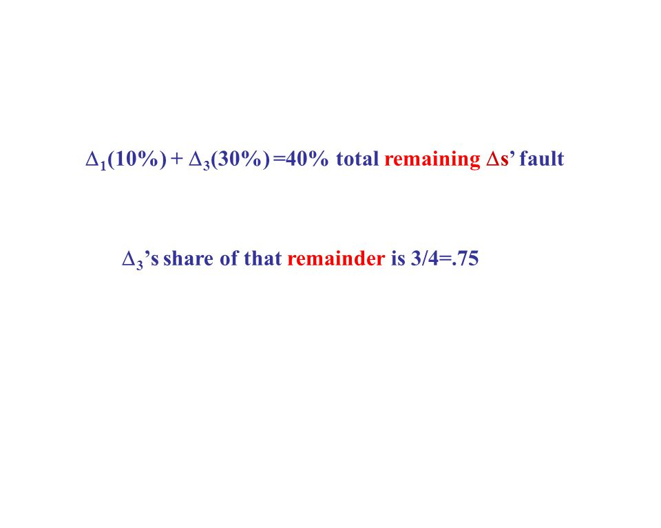  3 's share of that remainder is 3/4=.75
