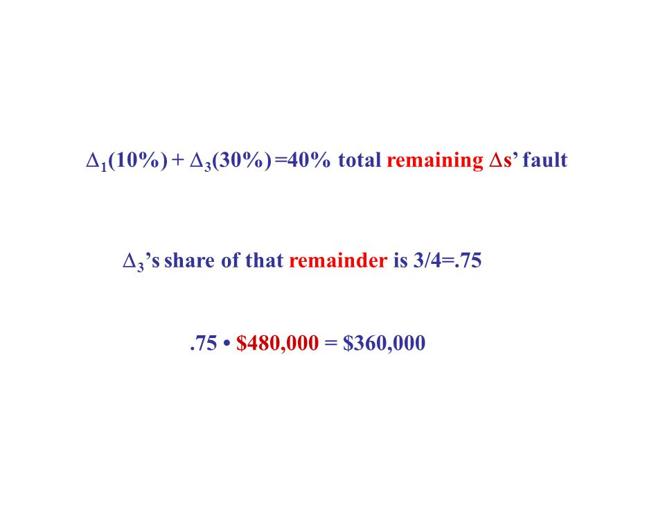  1 (10%) +  3 (30%) =40% total remaining  s' fault  3 's share of that remainder is 3/4=.75.75 $480,000 = $360,000