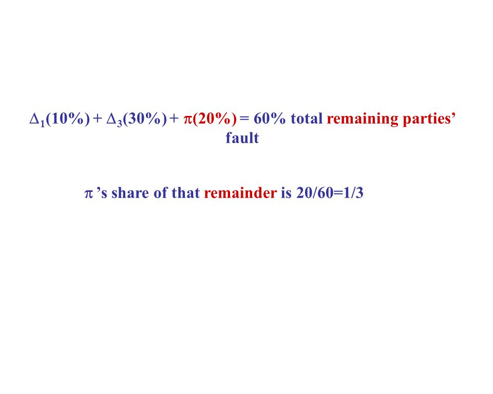  's share of that remainder is 20/60=1/3