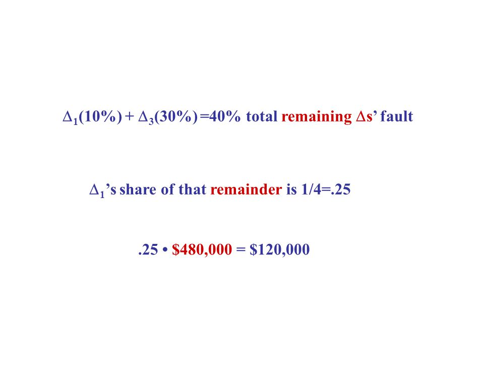  1 (10%) +  3 (30%) =40% total remaining  s' fault  1 's share of that remainder is 1/4=.25.25 $480,000 = $120,000