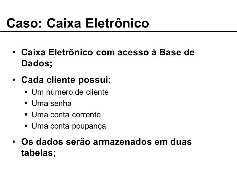 Caso: Caixa Eletrônico Caixa Eletrônico com acesso à Base de Dados; Cada cliente possui:  Um número de cliente  Uma senha  Uma conta corrente  Uma conta poupança Os dados serão armazenados em duas tabelas;