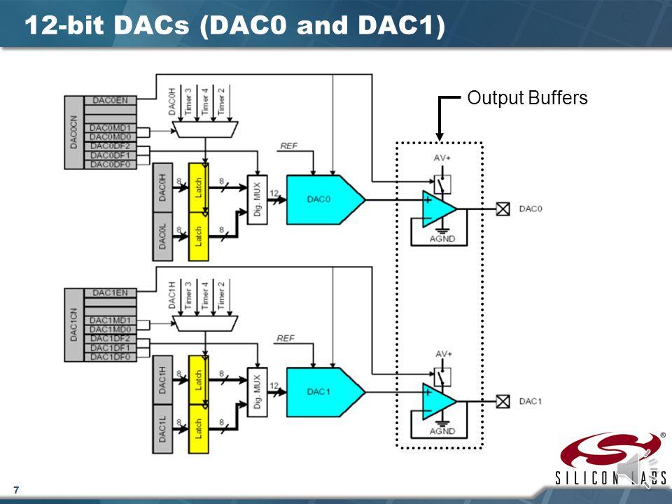 17 Comparators—Functional Block Diagram