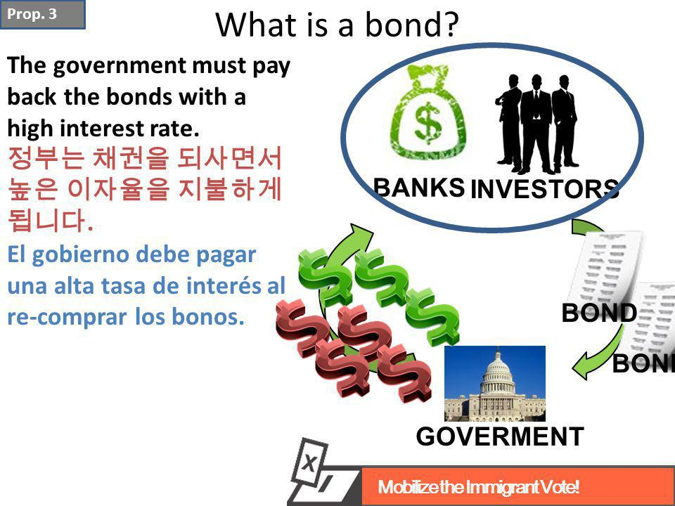 What is a bond.The government must pay back the bonds with a high interest rate.
