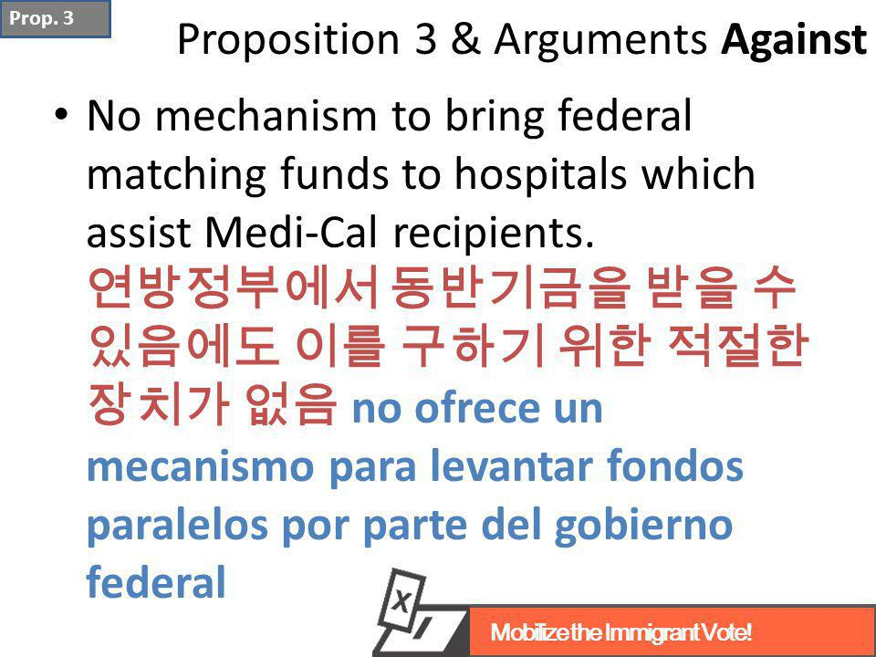 No mechanism to bring federal matching funds to hospitals which assist Medi-Cal recipients.