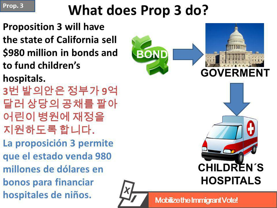 What does Prop 3 do.