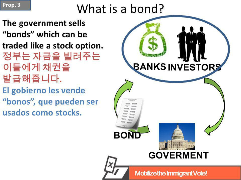 What is a bond.The government sells bonds which can be traded like a stock option.