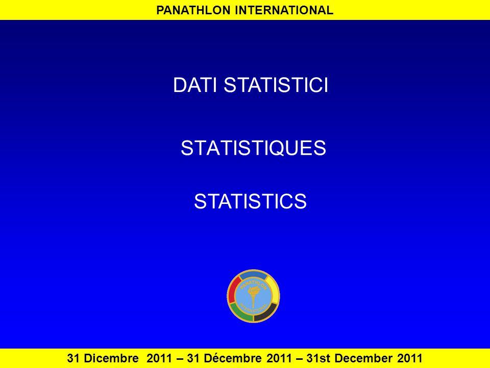 PANATHLON INTERNATIONAL 31 Dicembre 2011 – 31 Décembre 2011 – 31st December 2011 I NUMERI – LES CHIFFRES – FIGURES 10883267357231107426217712TOTAL 9494289439 AMÉRIQUE 483362AFRIQUE 9886222357231014422117712EUROPE MEMBRES 31.12.11 CLUBS 31.12.11 MEMBRES JR 31.12.11 CLUBS JR 31.12.11 MEMBRES 31.12.09 CLUBS 31.12.09 MEMBRES JR 31.12.09 CLUBS JR 31.12.09