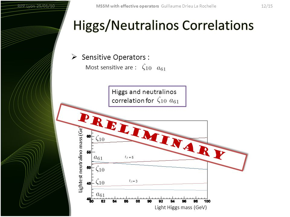  Sensitive Operators : Most sensitive are : Higgs and neutralinos correlation for RPP Lyon 25/01/1012/15MSSM with effective operators Guillaume Drieu La Rochelle = 10 = 5 = 3 Light Higgs mass (GeV) Lightest neutralino mass (GeV) PRELIMINARY