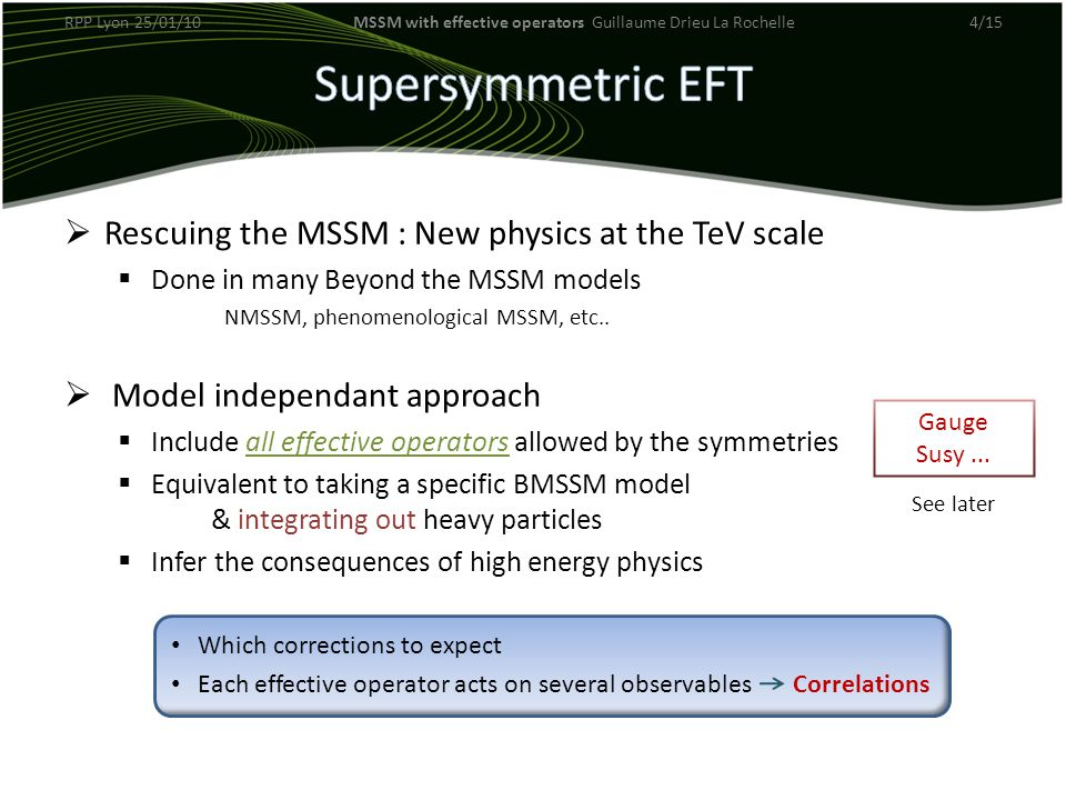  Rescuing the MSSM : New physics at the TeV scale  Done in many Beyond the MSSM models NMSSM, phenomenological MSSM, etc..