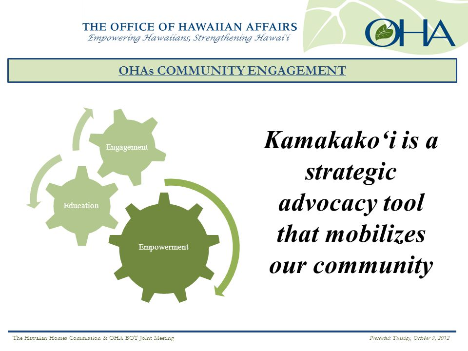 Empowering Hawaiians, Strengthening Hawai i OHAs COMMUNITY ENGAGEMENT MO`OMEHEU ` Ā INA Kamakako'i is a strategic advocacy tool that mobilizes our community The Hawaiian Homes Commission & OHA BOT Joint Meeting Presented: Tuesday, October 9, 2012 Empowerment Education Engagement