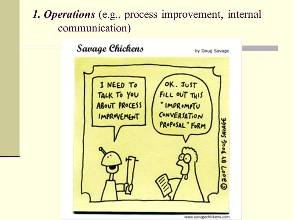 1. Operations (e.g., process improvement, internal communication)