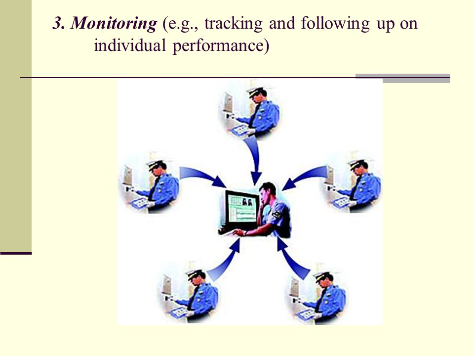 3. Monitoring (e.g., tracking and following up on individual performance)