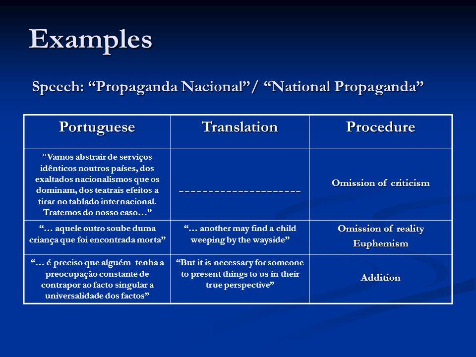 Examples PortugueseTranslationProcedure Vamos abstrair de serviços idênticos noutros países, dos exaltados nacionalismos que os dominam, dos teatrais efeitos a tirar no tablado internacional.