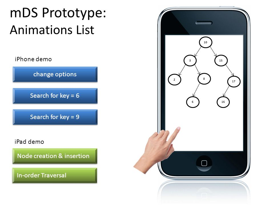 mDS Prototype: Animations List 10 3 17 8 15 6 2 16 Search for key = 6 Search for key = 9 Node creation & insertion In-order Traversal iPhone demo iPad demo change options