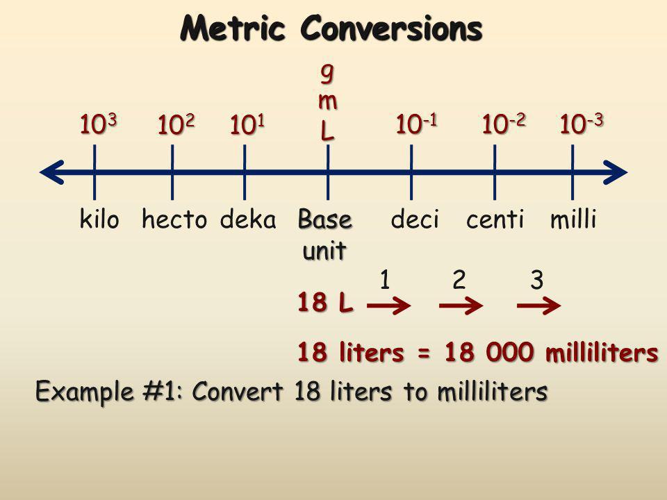 Metric Conversions gmL 10 -1 10 -2 10 -3 10 1 10 2 10 3 Baseunit decicentimillidekahectokilo Example #2: Convert 450 milligrams to grams 123 450 mg 450 mg = 0.450 g