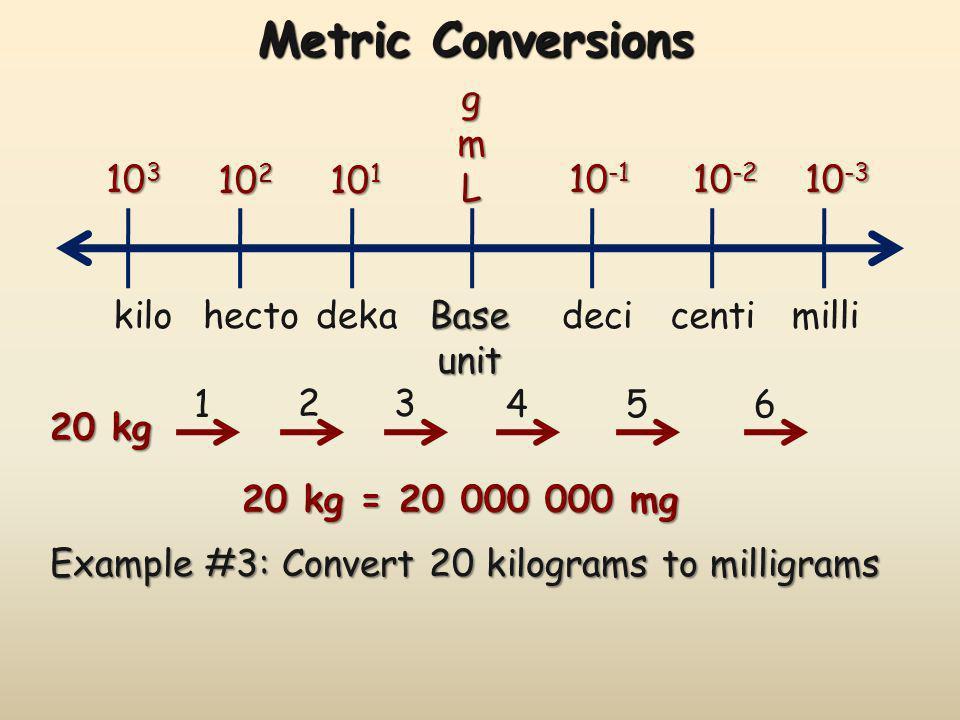 Problem #1 Convert400 mL to Liters Convert 400 mL to Liters 400 mL = L mL L 1 000 1.400 = 0.4 L = 4x10 -1 L