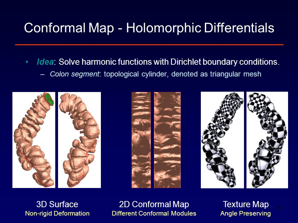 5 Idea: Solve harmonic functions with Dirichlet boundary conditions. –Colon segment: topological cylinder, denoted as triangular mesh Conformal Map -