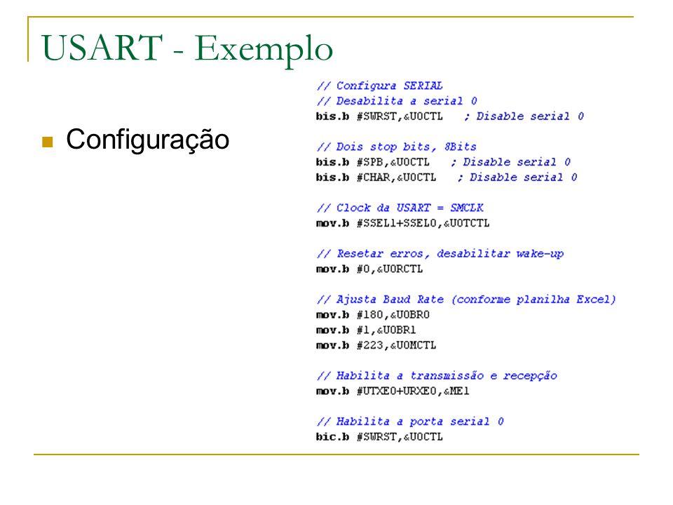 USART - Exemplo Configuração