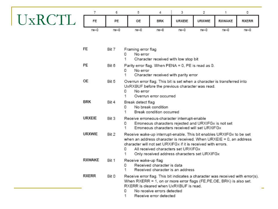 UxBR0, UxBR1 e UxMCTL Ver arquivo Excel de configuração de Baud Rate