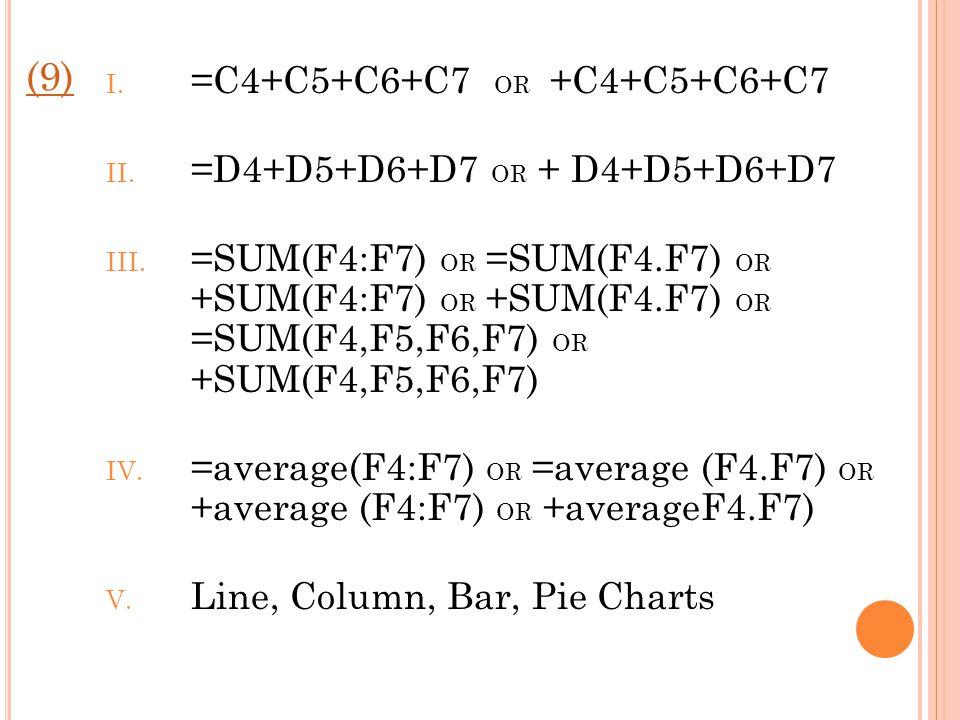 (9) I. =C4+C5+C6+C7 OR +C4+C5+C6+C7 II. =D4+D5+D6+D7 OR + D4+D5+D6+D7 III.