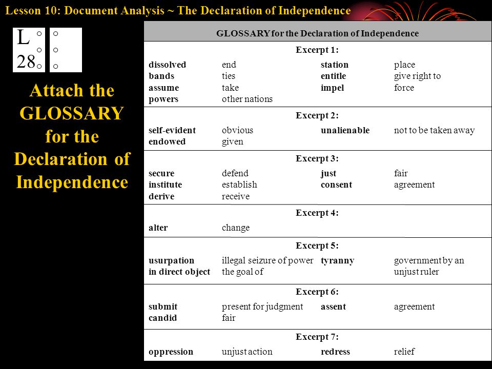 Attach the GLOSSARY for the Declaration of Independence GLOSSARY for the Declaration of Independence Excerpt 1: station place entitle give right to impel force dissolved end bands ties assume take powers other nations Excerpt 2: self-evident obvious endowed given unalienable not to be taken away Excerpt 3: secure defend institute establish derive receive just fair consent agreement Excerpt 4: alter change Excerpt 5: usurpation illegal seizure of power in direct object the goal of tyranny government by an unjust ruler Excerpt 6: submit present for judgment candid fair assent agreement Excerpt 7: oppression unjust actionredress relief Lesson 10: Document Analysis ~ The Declaration of Independence L 28