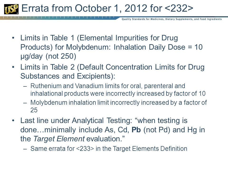 Errata from October 1, 2012 for Limits in Table 1 (Elemental Impurities for Drug Products) for Molybdenum: Inhalation Daily Dose = 10 µg/day (not 250) Limits in Table 2 (Default Concentration Limits for Drug Substances and Excipients): –Ruthenium and Vanadium limits for oral, parenteral and inhalational products were incorrectly increased by factor of 10 –Molybdenum inhalation limit incorrectly increased by a factor of 25 Last line under Analytical Testing: when testing is done…minimally include As, Cd, Pb (not Pd) and Hg in the Target Element evaluation. –Same errata for in the Target Elements Definition