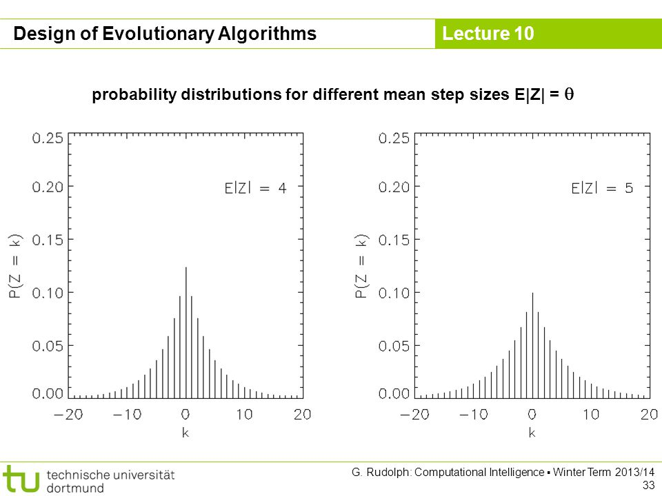 Lecture 10 G. Rudolph: Computational Intelligence ▪ Winter Term 2013/14 33 Design of Evolutionary Algorithms probability distributions for different m