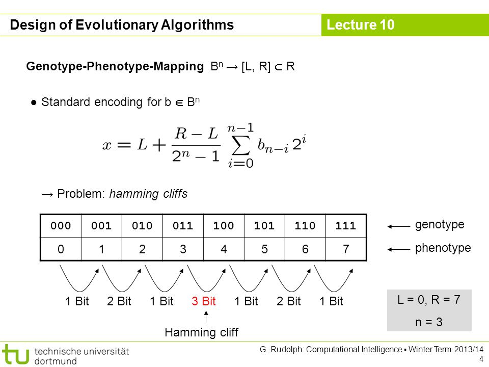 Lecture 10 G. Rudolph: Computational Intelligence ▪ Winter Term 2013/14 4 Design of Evolutionary Algorithms Genotype-Phenotype-Mapping B n → [L, R] 