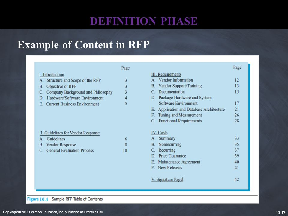 Copyright © 2011 Pearson Education, Inc. publishing as Prentice Hall 10-13 DEFINITION PHASE Example of Content in RFP