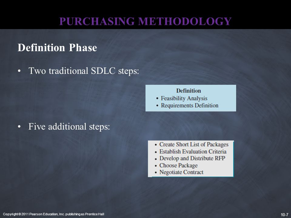 Copyright © 2011 Pearson Education, Inc. publishing as Prentice Hall 10-7 PURCHASING METHODOLOGY Two traditional SDLC steps: Five additional steps: De