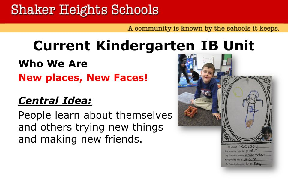 Current Kindergarten IB Unit Who We Are New places, New Faces.