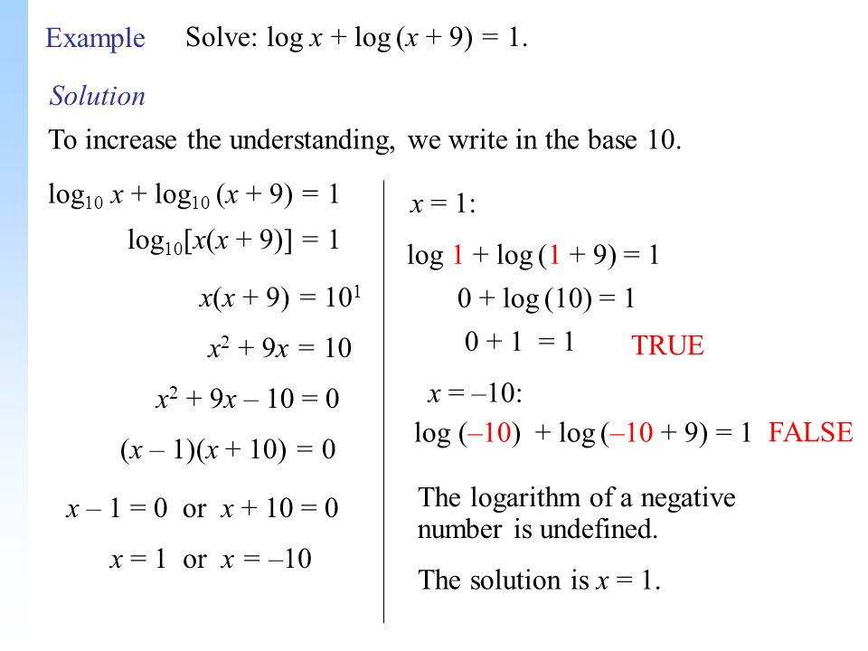 Solution Example Solve: log x + log (x + 9) = 1.