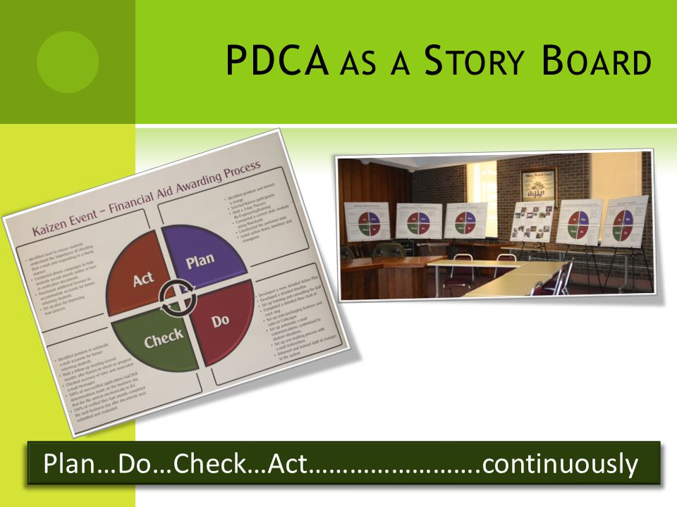 PDCA AS A QI T OOL  Four step problem- solving process  Shewhart cycle, made popular by Deming  Other tools were organized by the PDCA cycle…