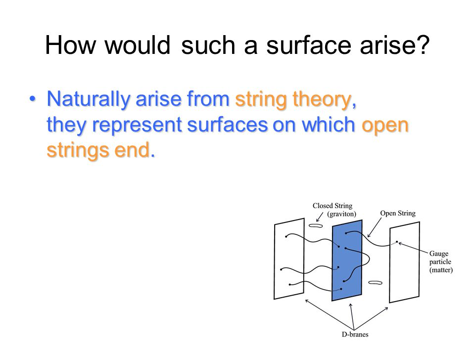 How would such a surface arise? Naturally arise from string theory, they represent surfaces on which open strings end.Naturally arise from string theo