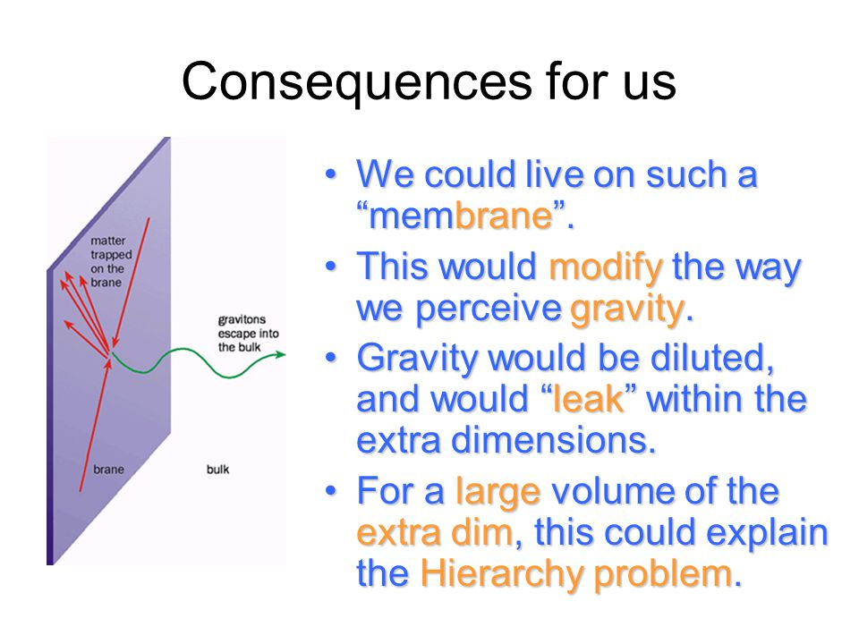 "Consequences for us We could live on such a ""membrane"".We could live on such a ""membrane"". This would modify the way we perceive gravity.This would mo"