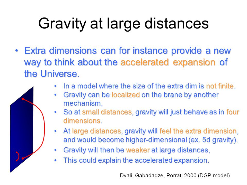 Gravity at large distances Extra dimensions can for instance provide a new way to think about the accelerated expansion of the Universe.Extra dimensio