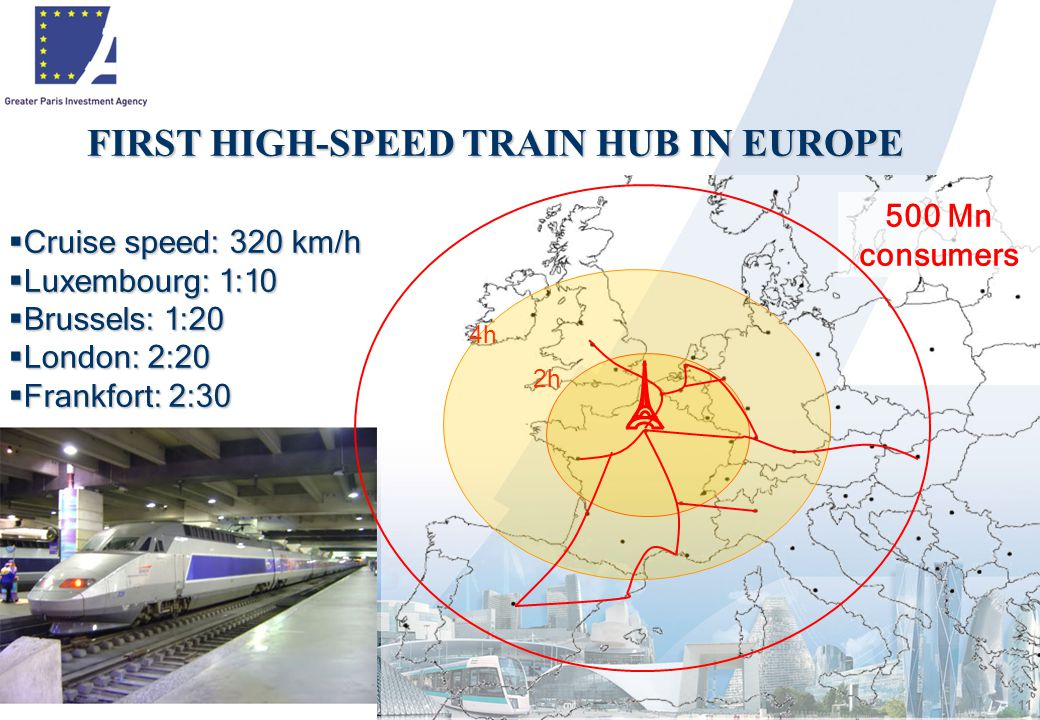 11 2h 4h  Cruise speed: 320 km/h  Luxembourg: 1:10  Brussels: 1:20  London: 2:20  Frankfort: 2:30 500 Mn consumers FIRST HIGH-SPEED TRAIN HUB IN EUROPE