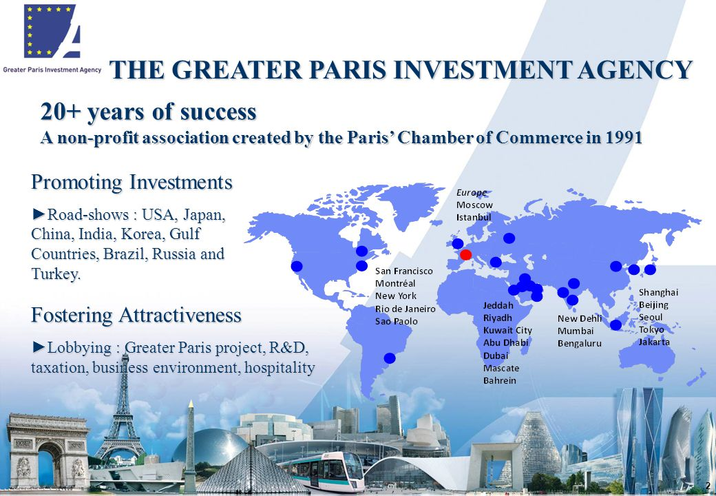 2 Promoting Investments ►Road-shows : USA, Japan, China, India, Korea, Gulf Countries, Brazil, Russia and Turkey.