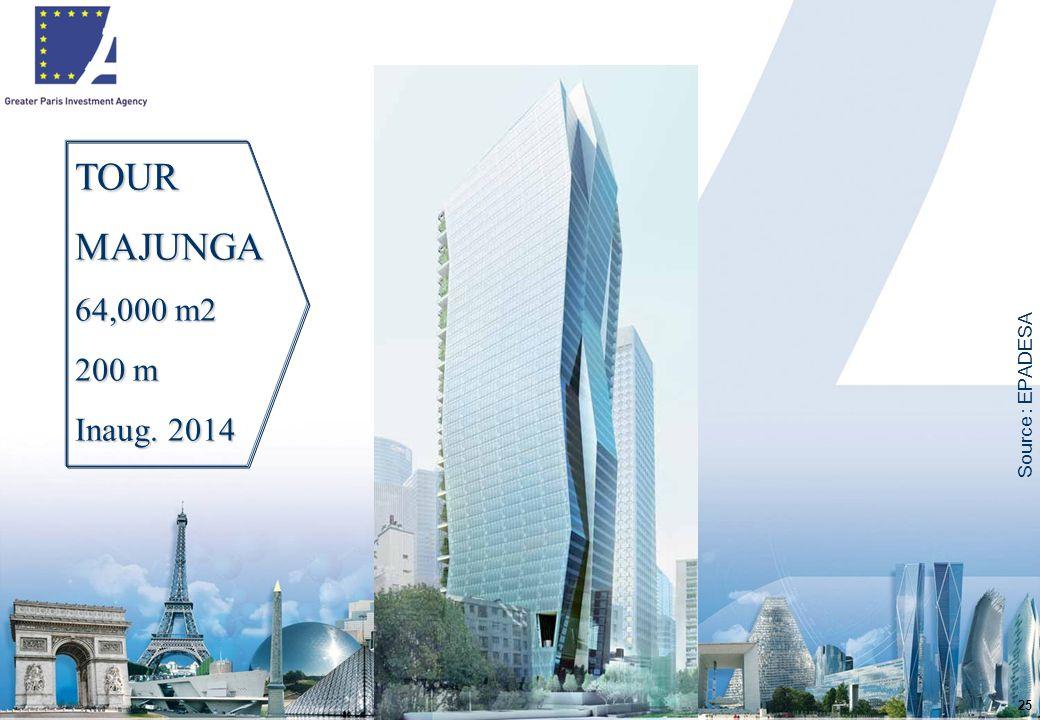 25 TOURMAJUNGA 64,000 m2 200 m Inaug. 2014 Source : EPADESA
