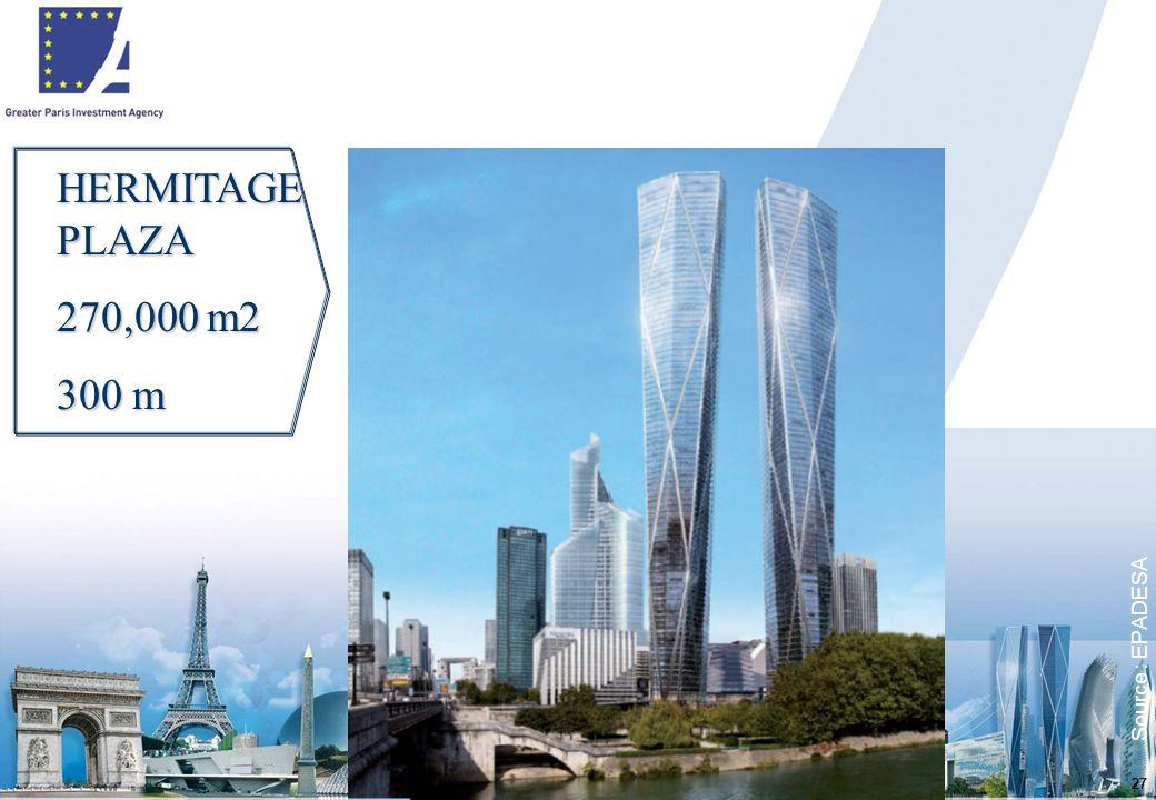 27 Source : EPADESA HERMITAGE PLAZA 270,000 m2 300 m
