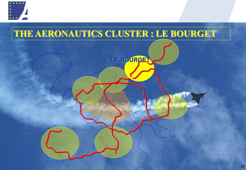 28 LE BOURGET THE AERONAUTICS CLUSTER : LE BOURGET